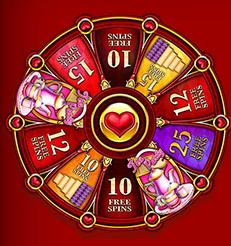 Quenn of Hearts - The Wheel